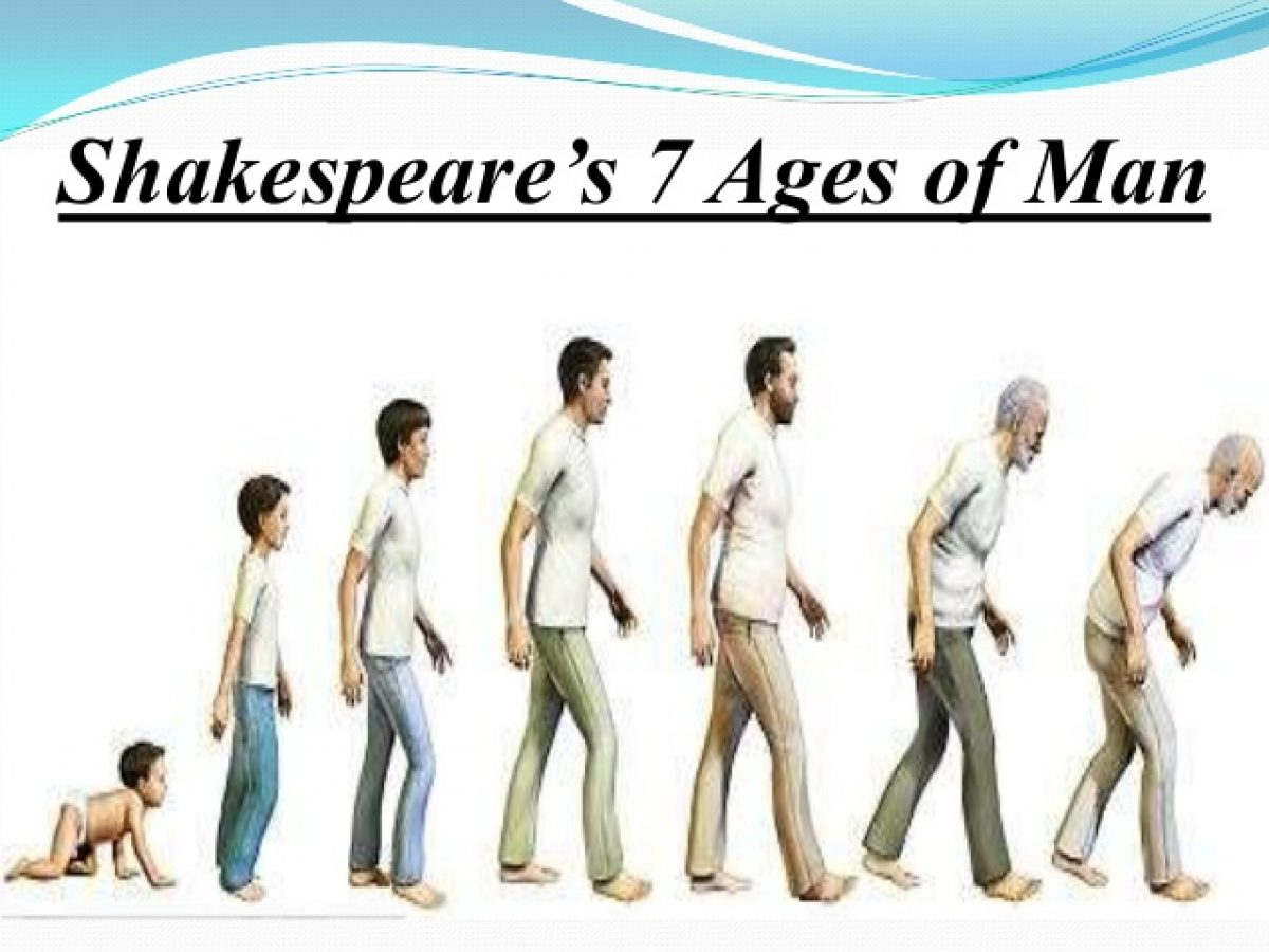 The Seven Age Of Man Summary Analysi Englicist All World A Stage Paraphrase